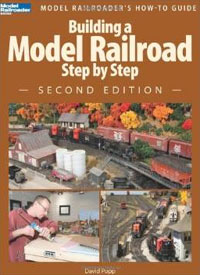 N Scale Layouts & N Gauge Model Railroad Track Plans